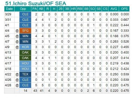 Ichiro0504