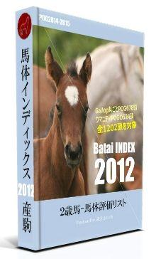 2012pog馬体レポート