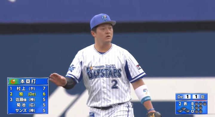 DeNA牧秀悟、6号ホームラン!!!