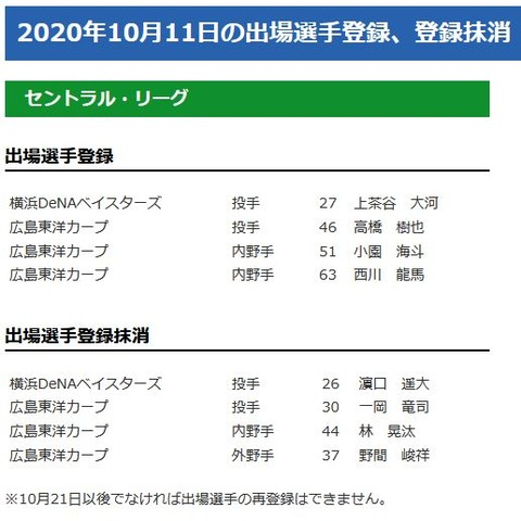 20201011-01