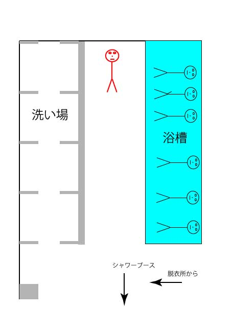 150801_東京体育館 風呂 平面図 様子