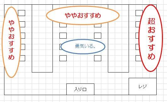 海鮮三崎港 越谷東武店(越谷/回転寿司) - ぐるなび