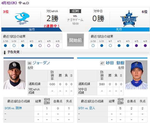 【実況・雑談用】 4/7 中日 vs 横浜DeNA(ナゴヤドーム)18:00開始