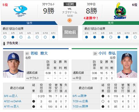 【実況・雑談用】 8/12 中日 vs ヤクルト(ナゴヤドーム)14:00開始
