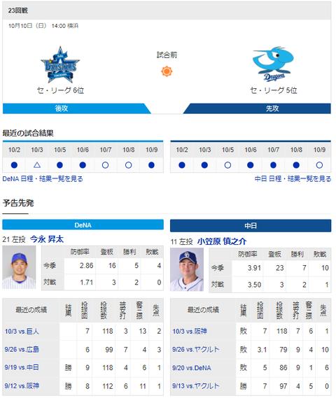【ドラゴンズ実況】 10/10 中日 vs DeNA(横浜)14:00開始