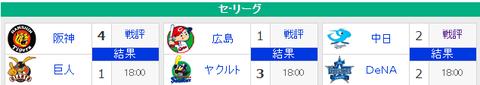 【4/21順位スレ】広=-巨神=-/=横=-ヤ中