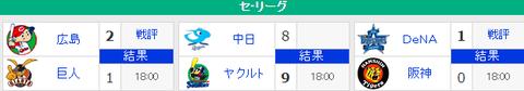 【7/25順位スレ】 広==========神横===//===巨==中========-ヤ
