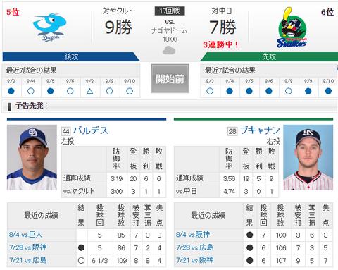 【実況・雑談用】 8/11 中日 vs ヤクルト(ナゴヤドーム)18:00開始