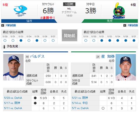 【実況・雑談用】 5/28 中日 vs ヤクルト(ナゴヤドーム)14:00開始