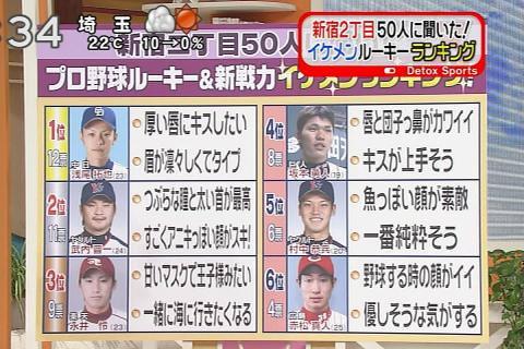 中日・浅尾拓也「今は140キロ出るか出ないか。スピードが遅いということだけちゃんと書いてください」