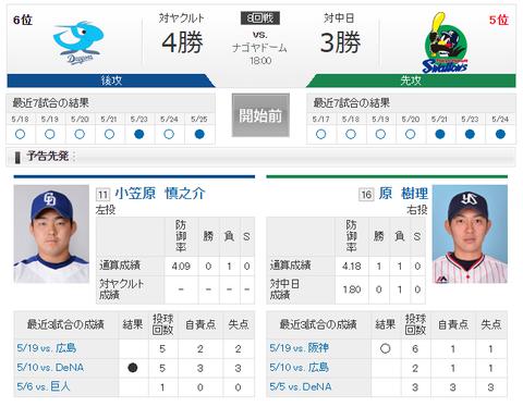 【実況・雑談用】 5/26 中日 vs ヤクルト(ナゴヤドーム)18:00開始
