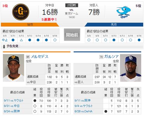 【実況・雑談】 9/17 中日 vs 巨人(東京ドーム)14:00開始