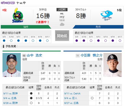 【実況・雑談用】 9/18 中日 vs ヤクルト(神宮)18:00開始