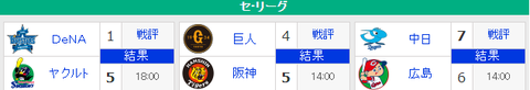 【5/26順位スレ】広=====横阪-/巨/-=中===-ヤ