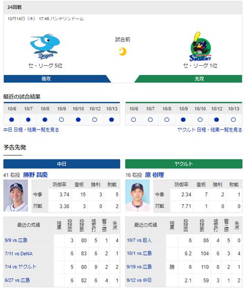 【ドラゴンズ実況】 10/14 中日 vs ヤクルト(バンテリンドーム)17:45開始