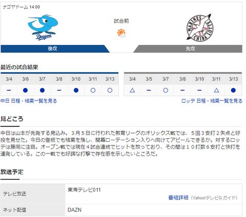 【実況・雑談】 3/14 オープン戦 中日vsロッテ(ナゴヤドーム)14:00開始