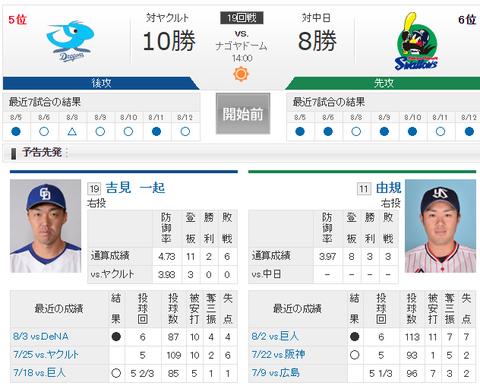 【実況・雑談用】 8/13 中日 vs ヤクルト(ナゴヤドーム)14:00開始