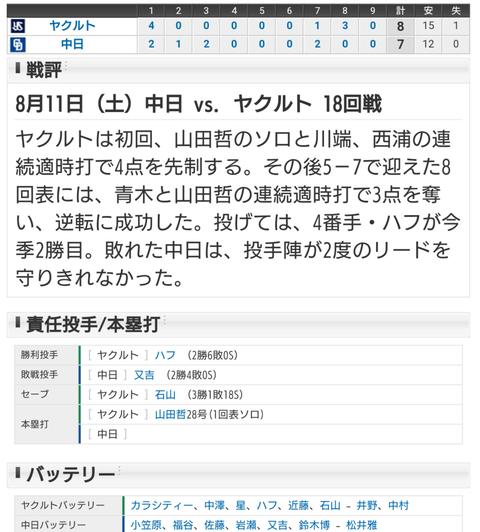 【試合結果】 8/11 中日 7-8 ヤクルト 又吉痛恨3失点 逆転敗け