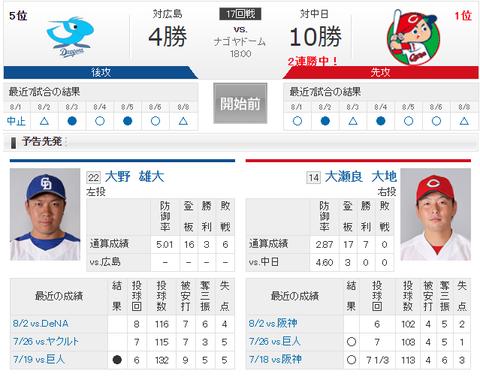 【実況・雑談用】 8/9 中日 vs 広島(ナゴヤドーム)18:00開始