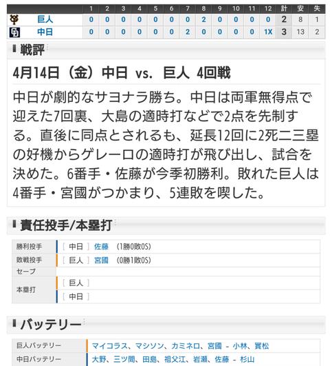 【試合結果】 4/14 中日 3 - 2 巨人 ゲレーロサヨナラ打!!
