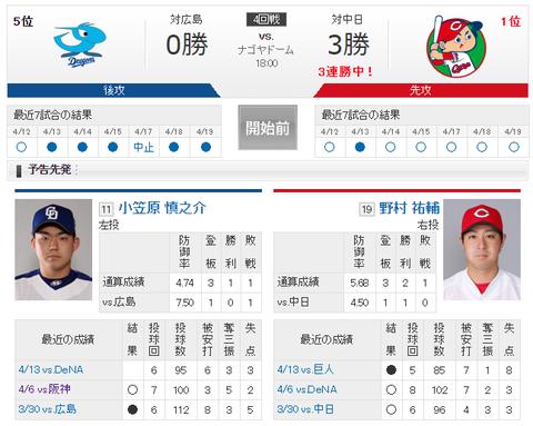 【実況・雑談】 4/20 中日 vs 広島(ナゴヤドーム)14:00開始