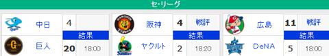 【4/25順位スレ】 広=-横=/阪巨/=-ヤ=中