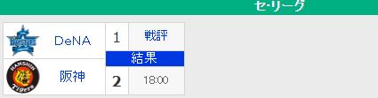 【10/10順位スレ】 広=======ヤ====-//==巨=-横===-中==神