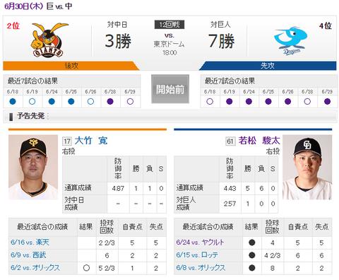 【実況・雑談用】 6/30 中日 vs 巨人(東京ドーム)18:00開始