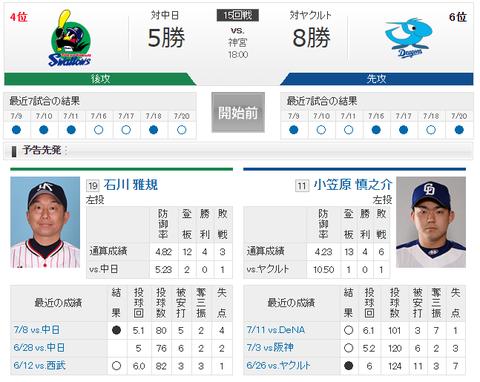 【実況・雑談】 7/21 中日 vs ヤクルト(神宮)18:00開始