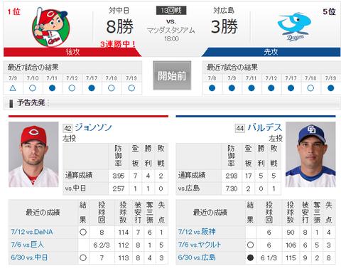 【実況・雑談用】 7/21 中日 vs 広島(マツダ)18:00開始