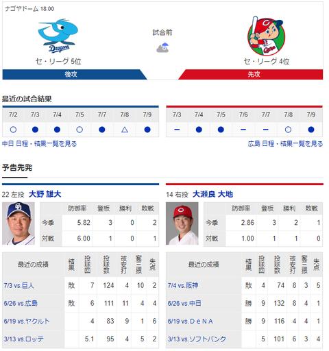 【実況・雑談】 7/10 中日vs広島(ナゴヤドーム)18:00開始