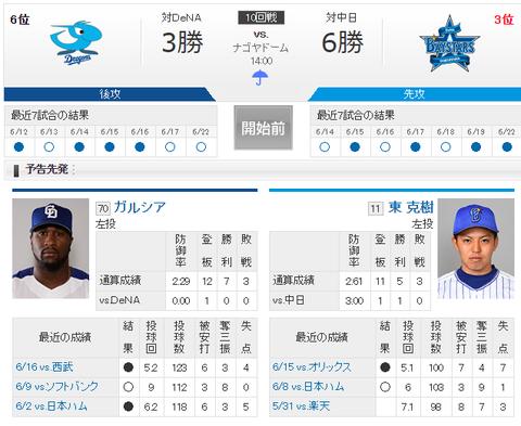【実況・雑談】 6/23 中日 vs DeNA(ナゴヤドーム)14:00開始