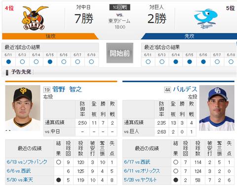 【実況・雑談用】 6/23 中日 vs 巨人(東京ドーム)18:00開始