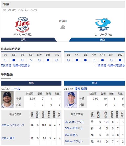 【実況・雑談】 613 中日vs西武(メットライフ)1300開始 先発 福谷ニール