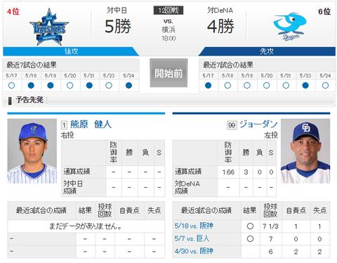 【実況・雑談用】 5/25 中日 vs DeNA(横浜)18:00開始