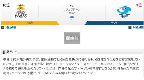 【実況・雑談】 3/21 オープン戦 中日 vs ソフトバンク(ヤフオクD)13:00開始