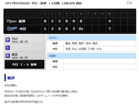 【悲報】ファーム中日vs阪神 石垣危険球で退場