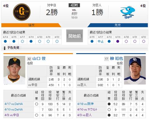 【実況・雑談】 4/24 中日 vs 巨人(長野)18:00開始