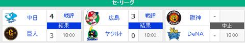 【9/3順位スレ】巨===-横===広=//=-神===-中=======ヤ