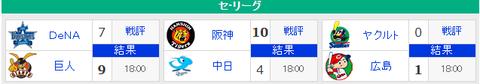 【8/18順位スレ】 広=========-神==-横==-//=-巨=====中==========ヤ