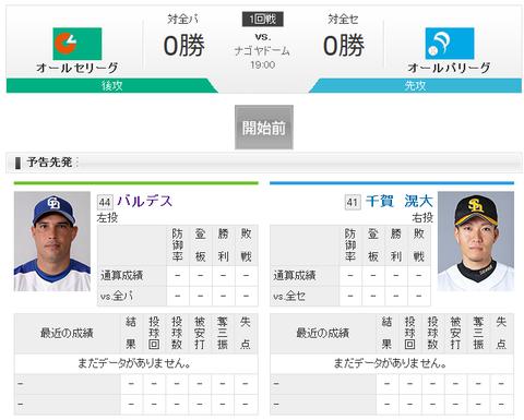 【実況・雑談用】 7/14 オールスターゲーム第1戦(ナゴヤドーム)19:00開始