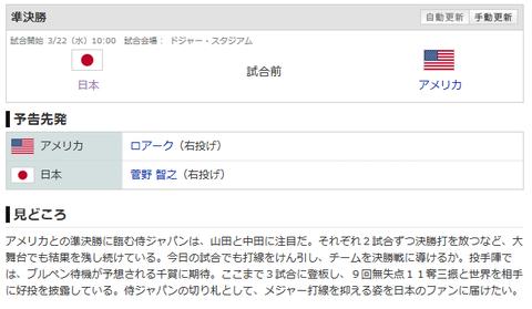 【実況・雑談用】 3/22 WBC準決勝 侍ジャパン vs アメリカ(ドジャースタジアム)10:00開始