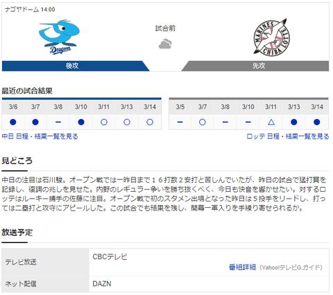 【実況・雑談】 3/15 オープン戦 中日vsロッテ(ナゴヤドーム)14:00開始