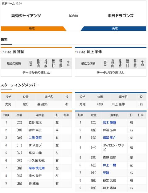 【実況・雑談】 2006/10/10 中日vs巨人(東京ドーム)スポナビ1球速報 13:00~