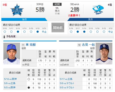 【実況・雑談】 5/24 中日 vs DeNA(横浜)17:45開始