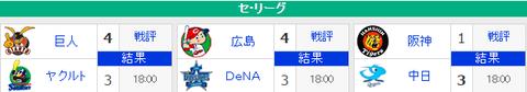 【6/27順位スレ】 広 ======神===-/=横==中-巨====--ヤ