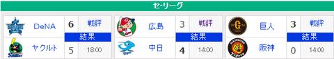 【順位スレ】 横-広==/神/=-ヤ巨中 【04/21】