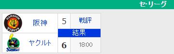 【10/8順位スレ】 広======-ヤ=====//==-巨=横===-中==神