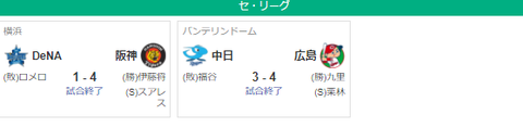 【5/8セ順位スレ】虎===-兎==燕=//==鯉-竜===-星