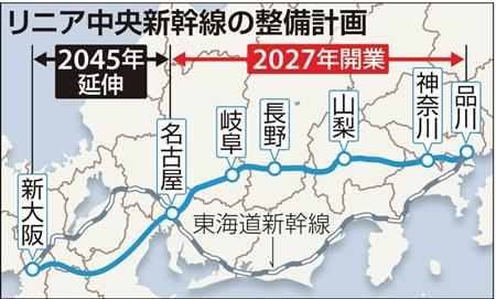 10年後には東京~名古屋が40分で移動出来るという現実